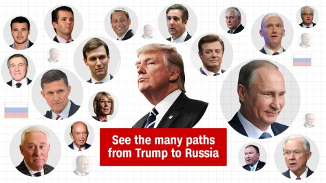 trump-russia-interactive