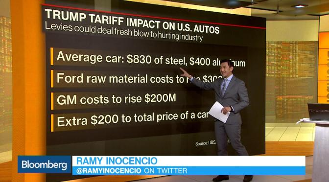 Trump Will Impose Tariffs On Imported Steel, Aluminum Next Week; Asian Markets Fall And Global Retaliation Feared
